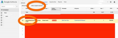Search Terms Excluding Keywords